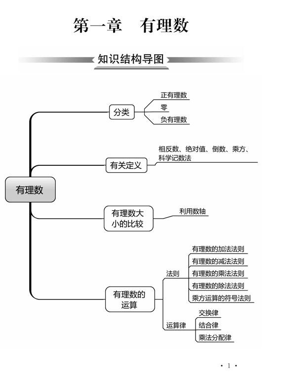 初中数学知识用表.jpg