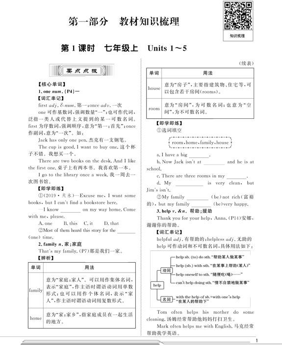 初中英语总复习东营专用正文.jpg